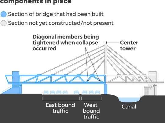 Records: Cracks in FIU bridge grew 'daily' before collapse