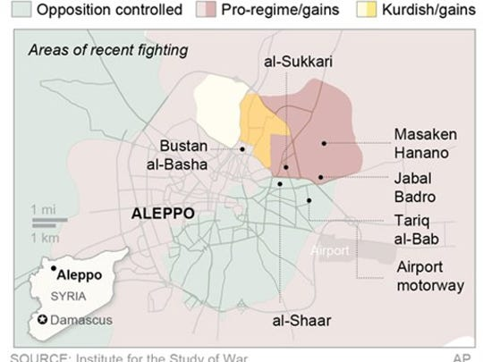 Syrian warplanes, artillery and mortar rounds pounded areas in eastern Aleppo