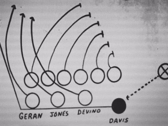 A diagram of the ``Lambertville Special,'' which Matawan coach Barry Rizzo saved for eight years before unveiling in a 1966 battle of unbeatens against Manasquan.