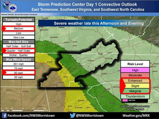 Isolated tornadoes and hail is possible for areas of