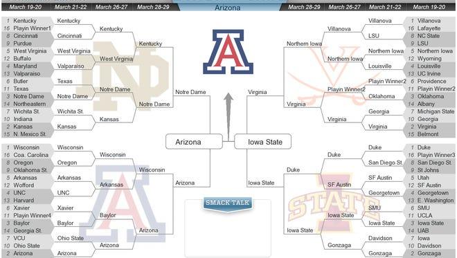 Courier-Journal reporter Jonathan Lintner's NCAA tournament bracket.