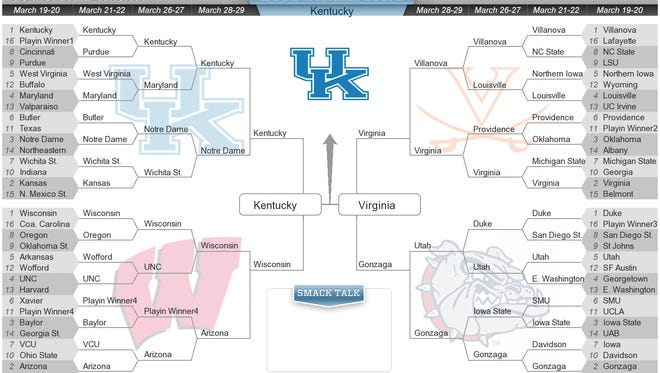 Jeff Greer's bracket picks