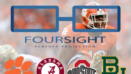 Clemson takes the No. 1 spot in the FourSight College Football Playoff projection