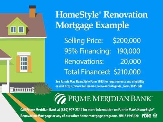 Homestyle Renovation Mortgage Example