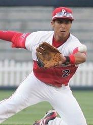 Chris Rivera