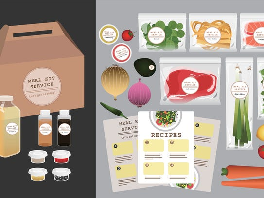 subscription food services make meal time easy.