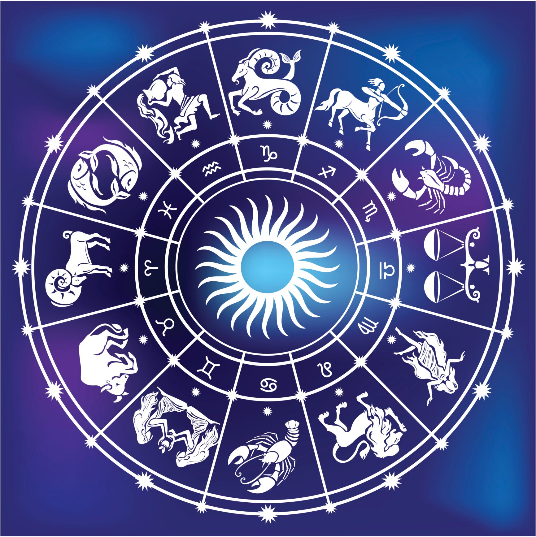Astrology: Actuality or Apocryphal?