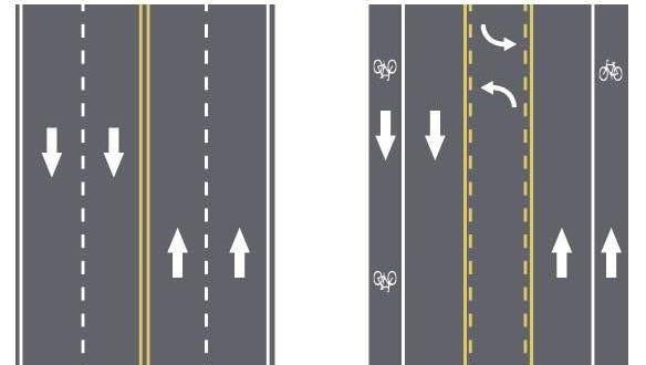 'Road diet' examples