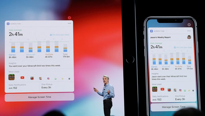 Craig Federighi, Apple's senior vice president of software engineering, shows new iOS12 features that allow users to see how much time they're spending on their mobile devices, at the Apple Worldwide Developers Conference Monday, June 4, 2018, in San Jose, Calif.