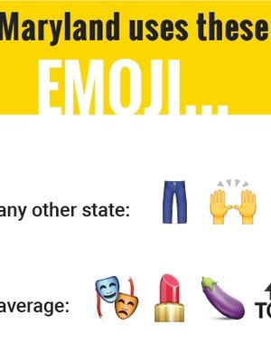 maryland emoji