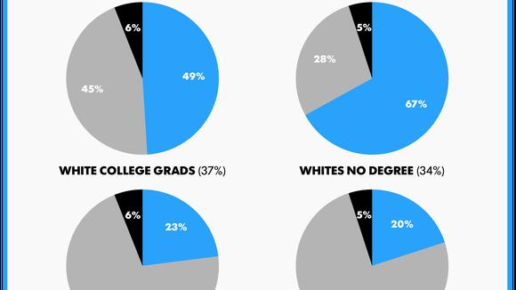 education-race