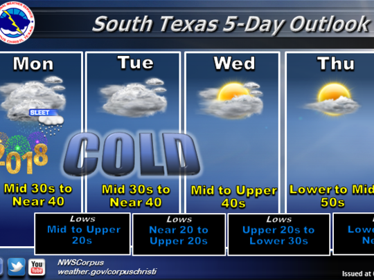 The Arctic cold front that blew in Sunday night is forecast to bring freezing temperatures that will last through Tuesday in the Coastal Bend.