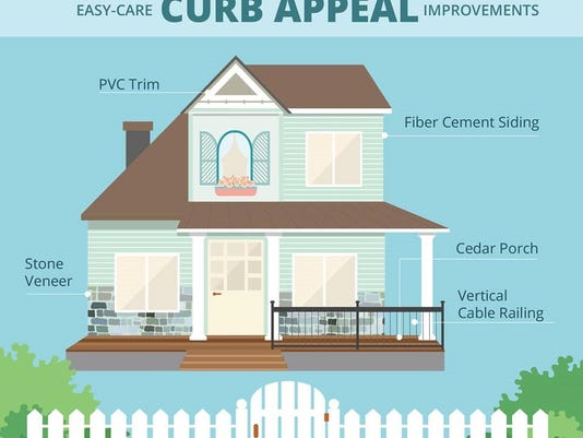 Curb-appeal-infographic.jpg