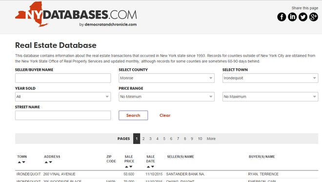 Real estate database at NYDatabases.com