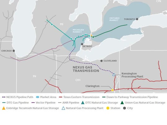 Nexus_pipeline_map