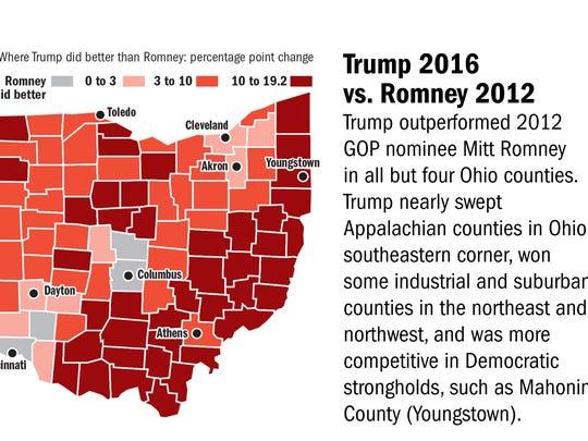 Trump versus Romney