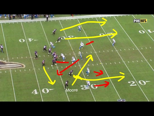 Play from Lions vs. Ravens game on Sunday, Dec. 3,