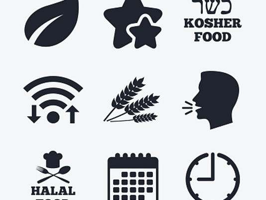 Seven facts about keeping kosher