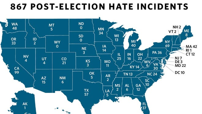 This map shows hate incidents nationwide. Southern Poverty Law Center list five for Montana. The Montana Human Rights Network notes 12.