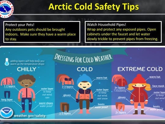 The National Weather Service released this diagram with pointers and instructions for preparing for the cold.