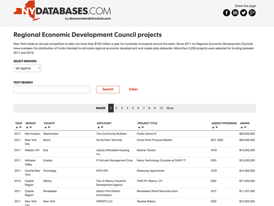 Regional Council database