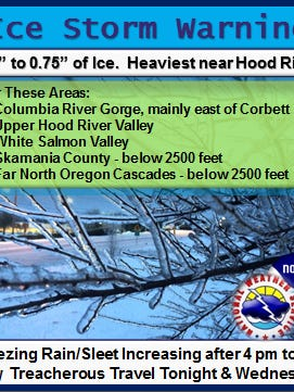 NOAA Ice Warning.