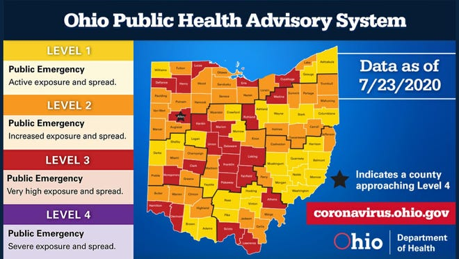 "Stark County's coronavirus designation improved Thursday, moving from ""orange"" to ""yellow."""