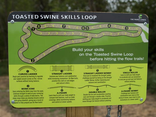 The Toasted Swine Skills Loop is a beginner path aimed
