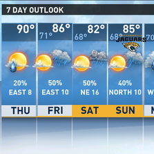 Rain is a big factor this weekend