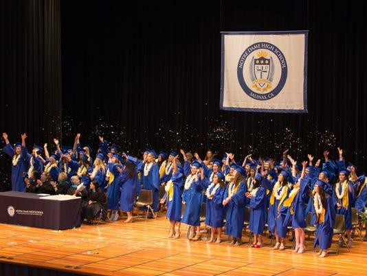 636322856286706398-May-27-2017---Notre-Dame-Commencement-35.jpg