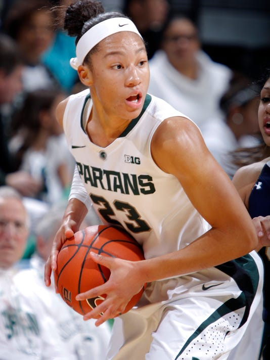 MSU vs Notre Dame women's basketball