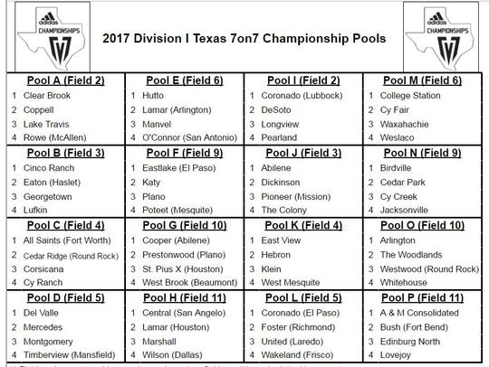 The 2017 state 7on7 football tournament Division I