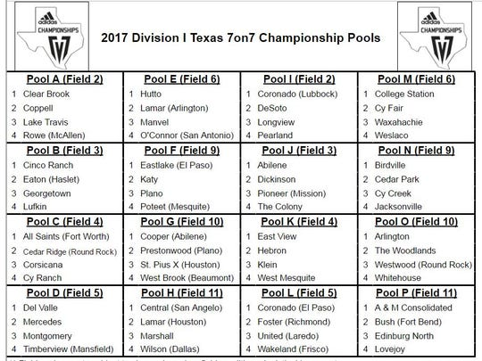 The 2017 state 7on7 football tournament Division I pools.