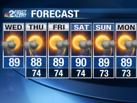 weather-0928-wed-nbc2-7day-web.jpg