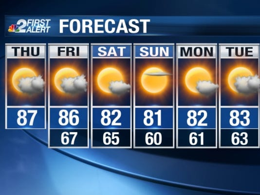 weather-1020-thurs-nbc2-7day-web.jpg