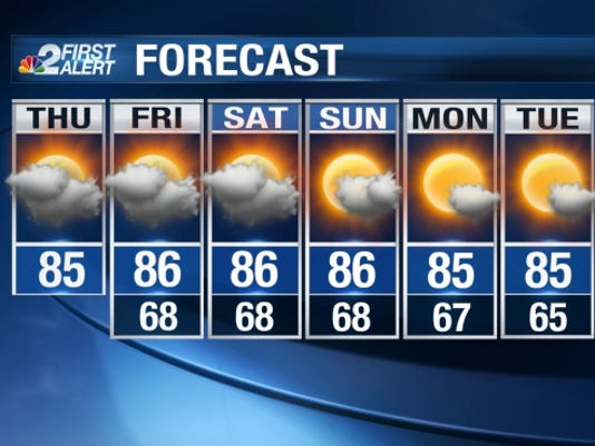 weather-1027-thurs-nbc2-7day-web.jpg