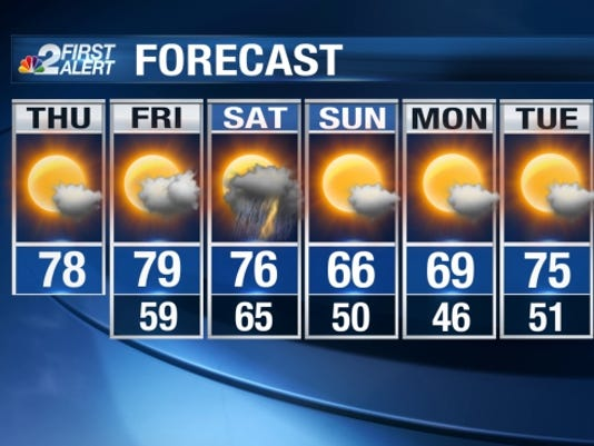weather-0105-thurs-nbc2-7day-web.jpg