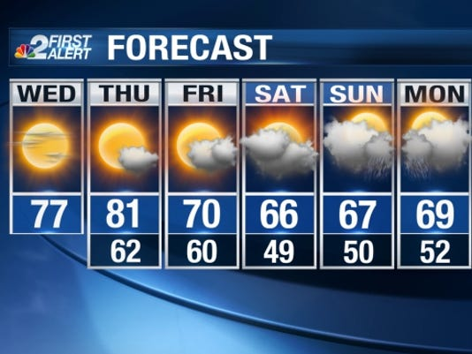 weather-0125-wed-nbc2-7day-web.jpg