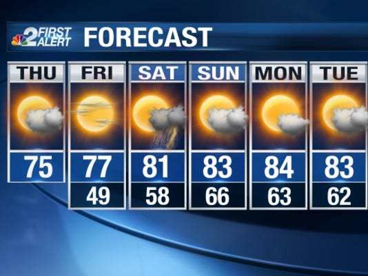 weather-0216-thurs-nbc2-7day-web.jpg