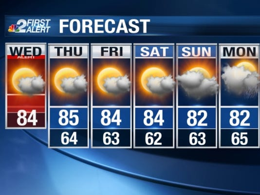 weather-0308-wed-nbc2-7day-web.jpg