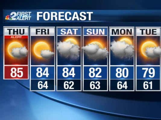 weather-0309-thurs-nbc2-7day-web.jpg