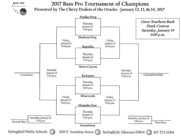 2017 Bass Pro Tournament of Champions bracket