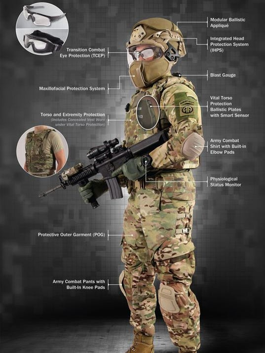 635919089323350878-635914846072242433-ARM-Full-body-armor-Soldier-Protection-System-poster-2.JPG