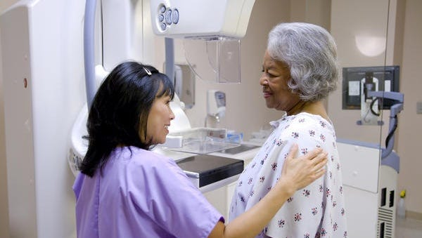 A mammogram is an x-ray of the breast that is used to find breast changes. X-rays were first used to examine breast tissue nearly a century ago.Today x-ray machines produce lower energy x-rays and expose the breasts to much less radiation compared with those in the past.