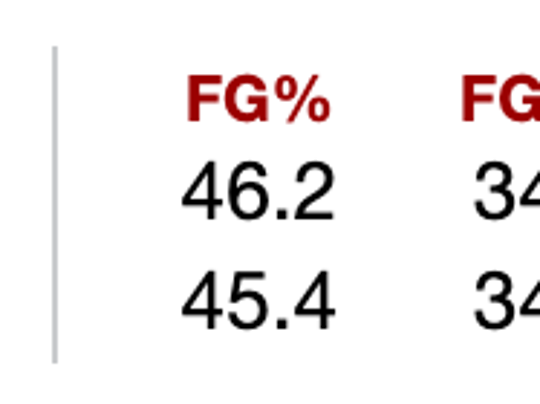 Houston Rockets free agency target: Jimmy Butler