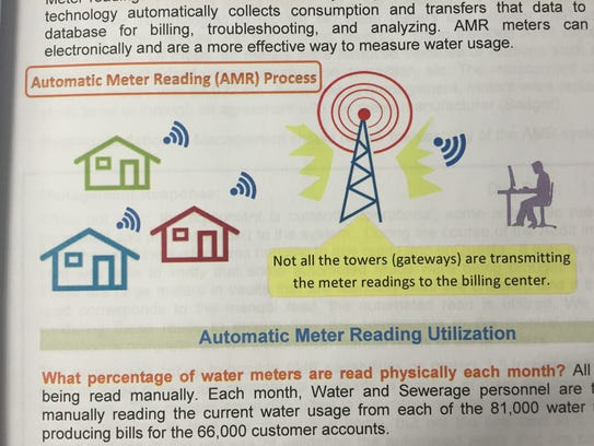 The audits found that the city's automatic meter reading