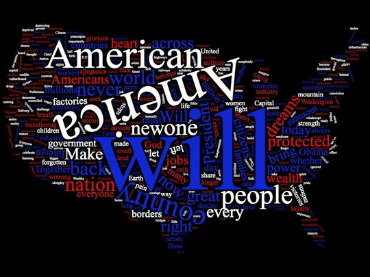 A word cloud of the remarks of President Donald J.  Trump, as prepared for delivery for the inaugural address.