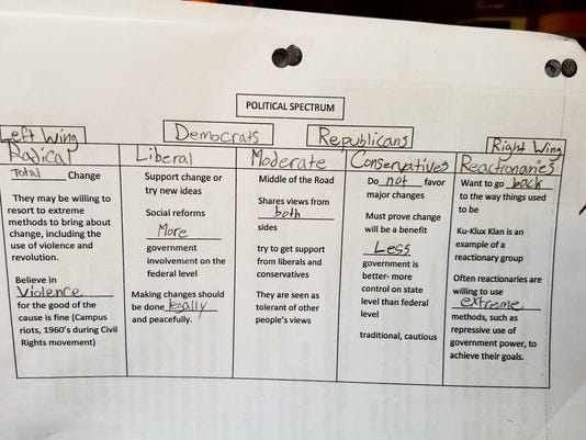 Virginia School Worksheet Kkk As Right Wing Pulled After Complaints