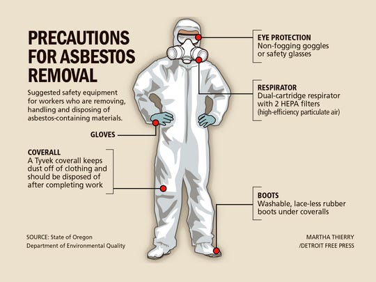Precautions for asbestos removal