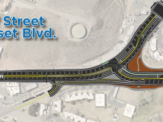 A new orientation is the main attribute of a proposed intersection modification at Bluff Street and Sunset Boulevard.